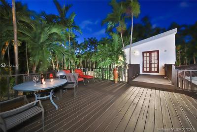 Single Family Home Pending Sale: 798 NE 70th St