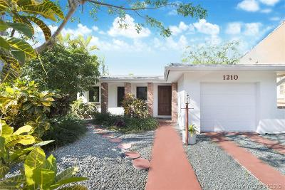 Coral Gables Single Family Home Active With Contract: 1210 Capri Street