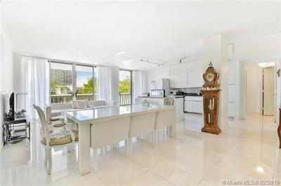 Aventura Condo For Sale: 3000 Island Blvd #402