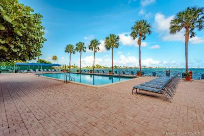 Miami FL Condo For Sale: $189,500