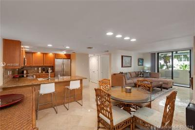 Miami Beach Condo For Sale: 1623 Collins Ave #509