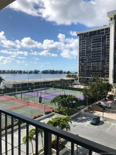 Miami Rental For Rent: 1901 Brickell Ave #B602