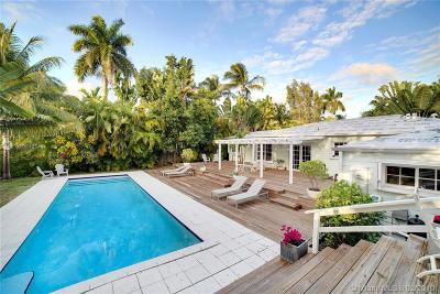 Single Family Home For Sale: 7250 Belle Meade Blvd
