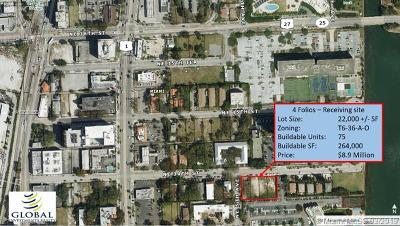 Commercial Lots & Land For Sale: 526 NE 34th St