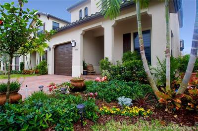 Hialeah Single Family Home For Sale: 3384 W 98th Pl