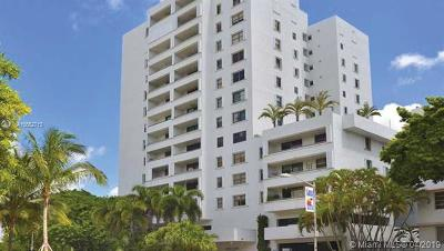 Miami Beach Condo For Sale: 1775 Washington Av #5D