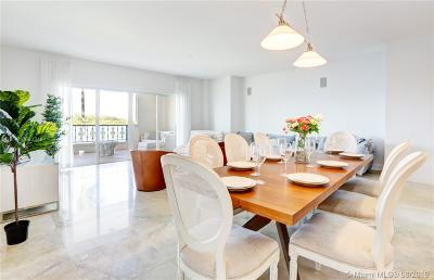 Condo For Sale: Fisher Island Dr Fisher Island Dr #2423