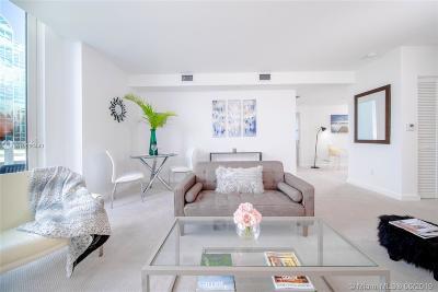 Rental For Rent: 4250 Biscayne Blvd #609