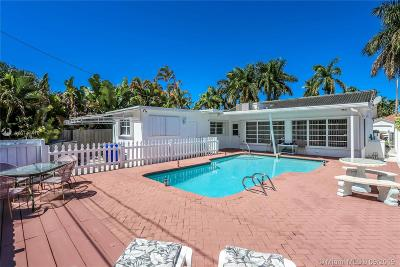 Hollywood Single Family Home For Sale: 1242 Hollywood Blvd