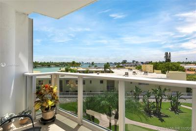 Miami Beach FL Condo For Sale: $209,000