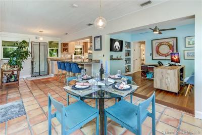 Single Family Home For Sale: 2458 Tequesta Ln