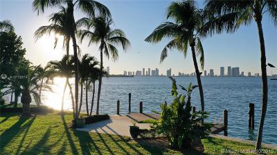 Miami Beach Single Family Home For Sale: 2142 Bay Ave