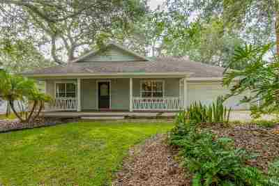 Single Family Home For Sale: 505 D Street