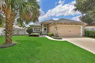 Jacksonville Single Family Home Contingent: 2198 The Woods Dr E