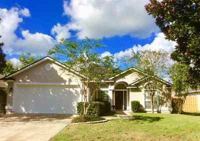 Single Family Home For Sale: 1143 Ardmore St