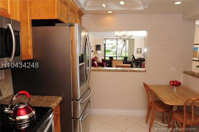 Pembroke Pines Condo/Townhouse Backup Contract-Call LA