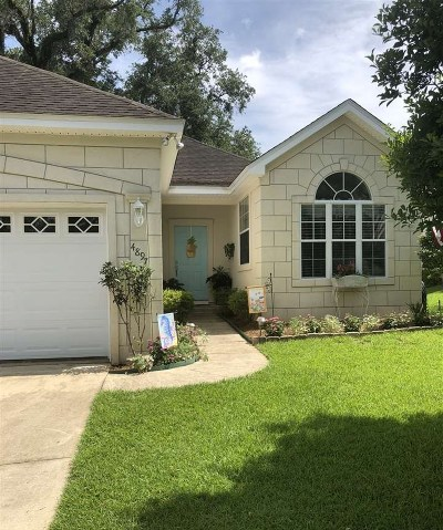 Tallahassee FL Single Family Home Back On Market: $230,000