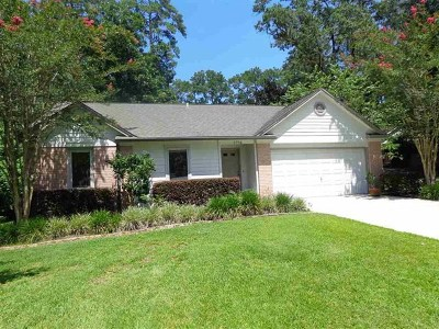 Killearn Lakes Rental For Rent: 1768 Folkstone Road