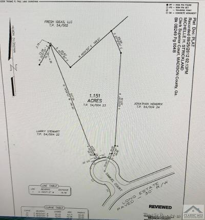 Madison County Residential Lots & Land Active Active: 0 Samuel Ct