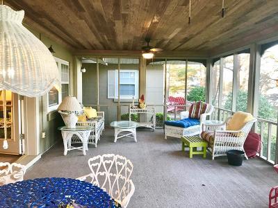 Single Family Home For Sale: 805 A Flintside Dr
