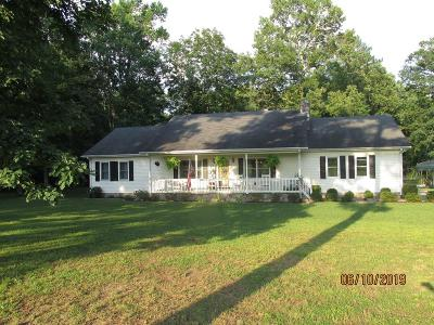 Single Family Home For Sale: 418 Jim Petty Road