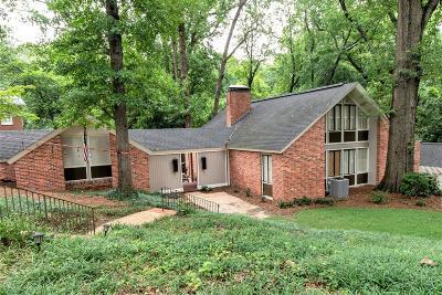 Columbus Single Family Home For Sale: 1855 Park Drive