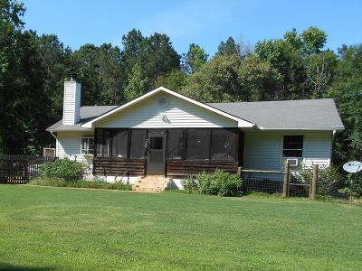 Pine Mountain Single Family Home For Sale: 214 Floyd Road