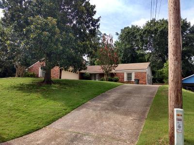 Columbus GA Single Family Home For Sale: $121,000