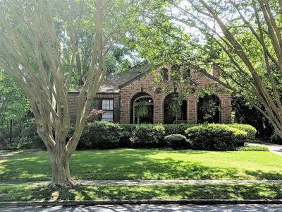 Columbus Single Family Home For Sale: 1517 18th Avenue