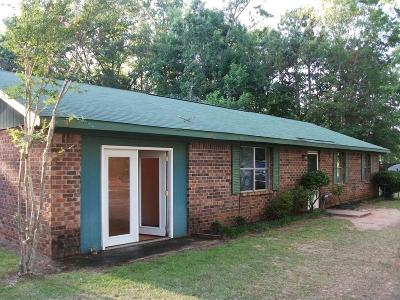 Buena Vista Single Family Home For Sale: 1257 Johnny Miller Road