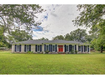 Conyers Single Family Home For Sale: 1910 Starr Road