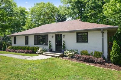 Atlanta Single Family Home For Sale: 2246 Howell Mill Road NW