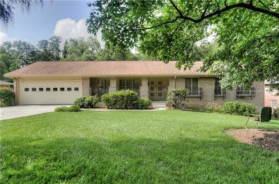 Roswell Single Family Home For Sale: 285 Alpine Drive