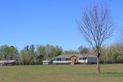 Madison Single Family Home For Sale: 1350 Price Mill Road