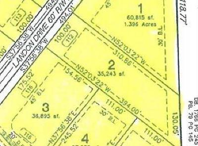 Residential Lots & Land For Sale: 112 Landon Dr Dev