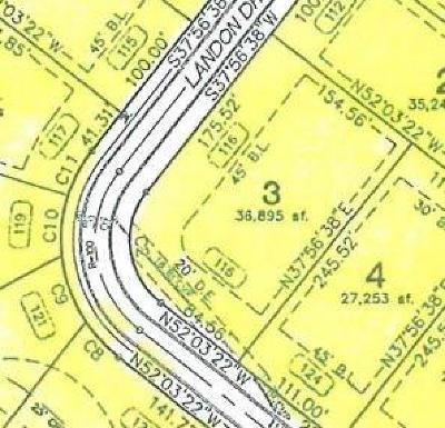 Residential Lots & Land For Sale: 116 Landon Dr Dev