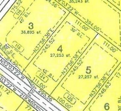 Residential Lots & Land For Sale: 124 Landon Dr Dev