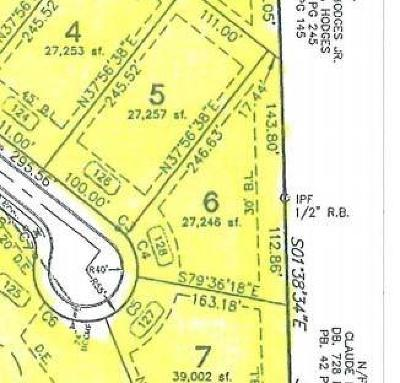 Residential Lots & Land For Sale: 128 Landon Dr Dev