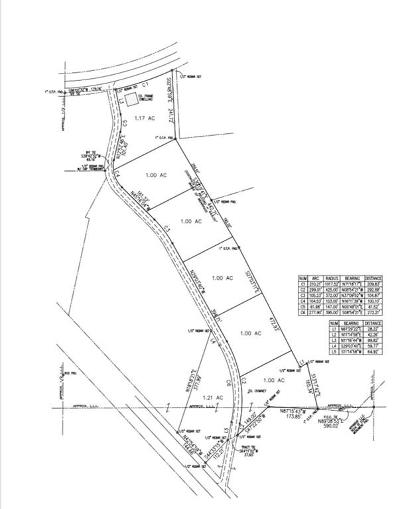 Carroll County Residential Lots & Land For Sale: 40 Westbrook Rd