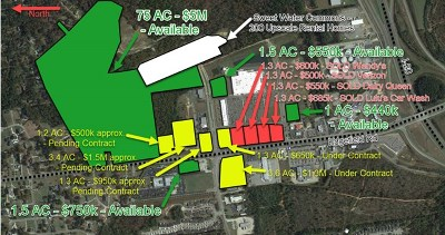 Residential Lots & Land For Sale: 1064 Edgefield