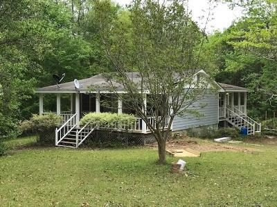 Edgefield County Single Family Home For Sale: 46 Windy Drive