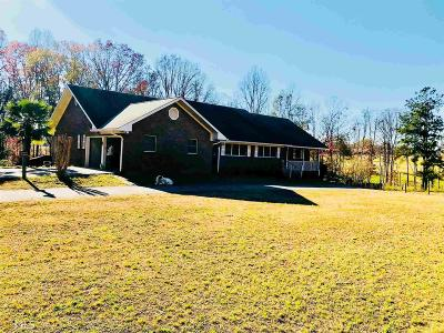 Elbert County, Franklin County, Hart County Single Family Home Under Contract: 1151 Hwy 198