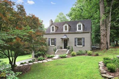 Decatur Single Family Home Under Contract: 445 Superior Ave