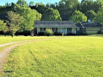 Madison Single Family Home For Sale: 3140 Apalachee Rd