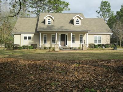 Single Family Home For Sale: 12 S Bogey Drive
