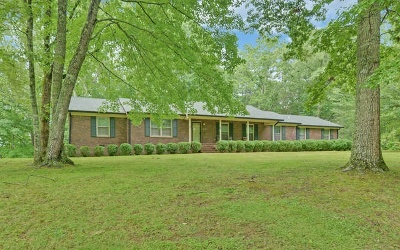 Cherokee County Single Family Home For Sale: 201 S Kawana Circle