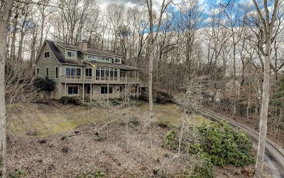 Hiawassee Single Family Home For Sale: 1733 Russell Ridge