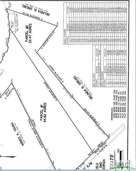 14286 Old River Road, Statesboro, GA, 30461, Statesboro Home For Sale