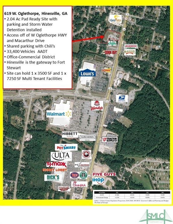 619 Oglethorpe, Hinesville, GA, 31313, Hinesville Home For Sale