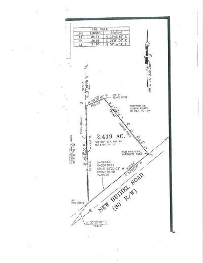 Residential Lots & Land For Sale: 6233 New Bethel Road